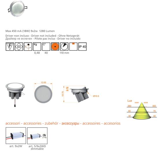 Picture of SIKREA LED GEK/B40 ADJUSTABLE RECESSED LED SPOTLIGHT WHITE 18W 4000K
